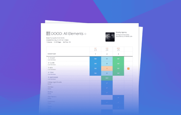 What are Day Out Of Day Reports - DOOD Report - Heading - StudioBinder Project Management Software