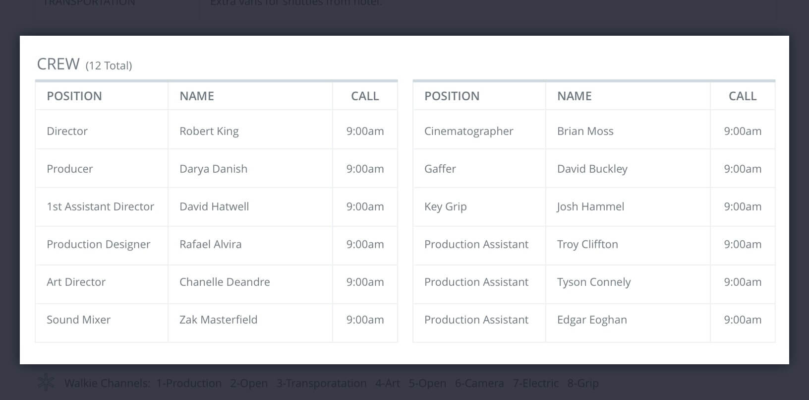 How To Make A Callsheet For Filmfree Example Call Sheet