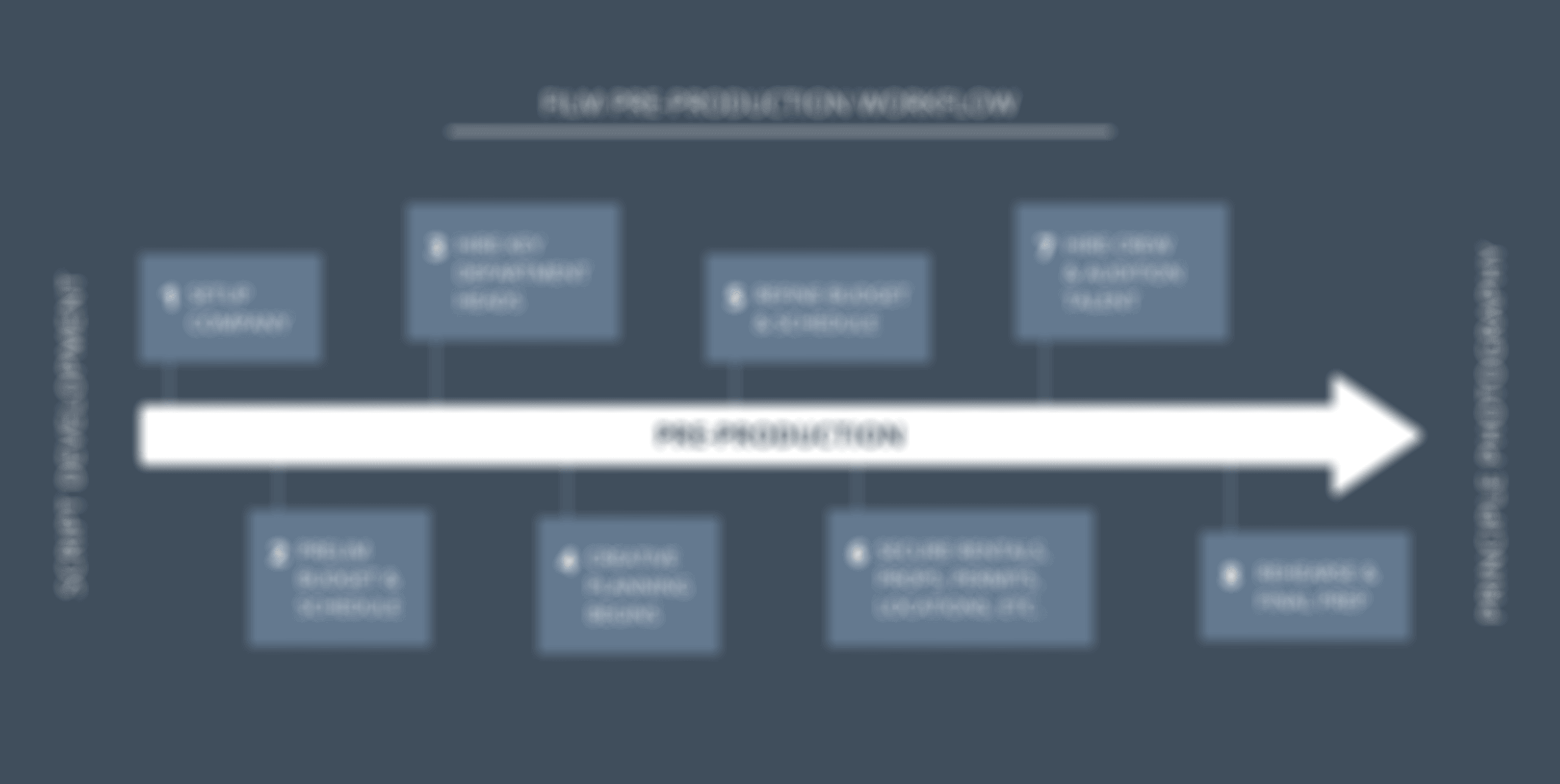 The Complete Film-Pre-Production-Checklist Roadmap - StudioBinder - Pre-Production-Checklist-and-Workflow-StudioBinder