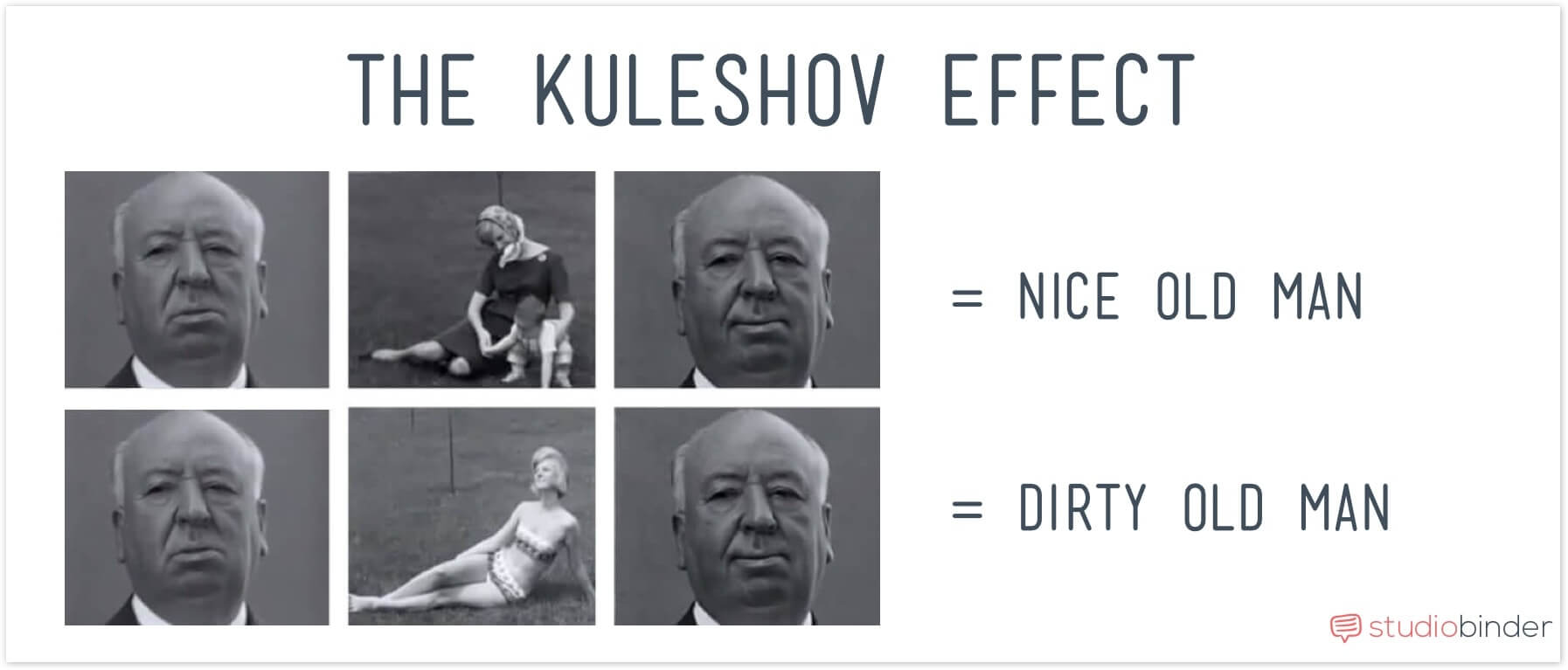 The Kuleshov Effect - Film Montage