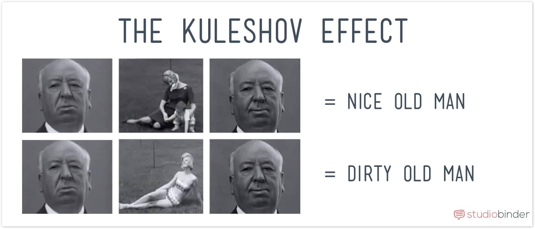 The Kuleshov Effect - Film Montage