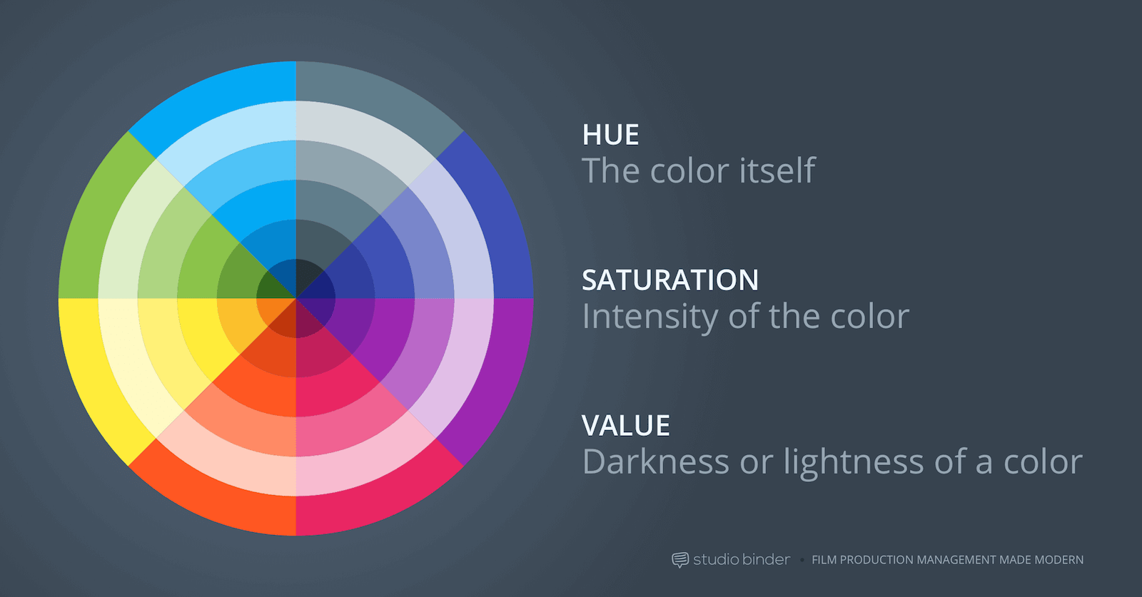 1-How to Use Color in Film - Example of Movie Color Palette and Schemes - Movie Theory Film - Hue Saturation and Value-min