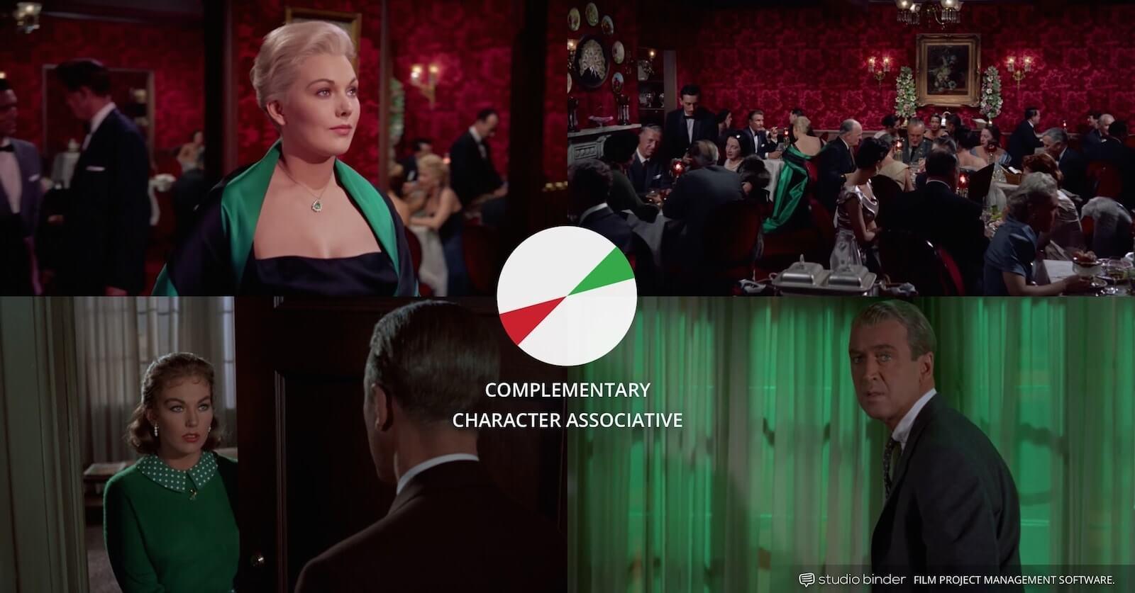 How to Use Color in Film - Example of Movie Color Palette and Scheme - Associative - Vertigo-min