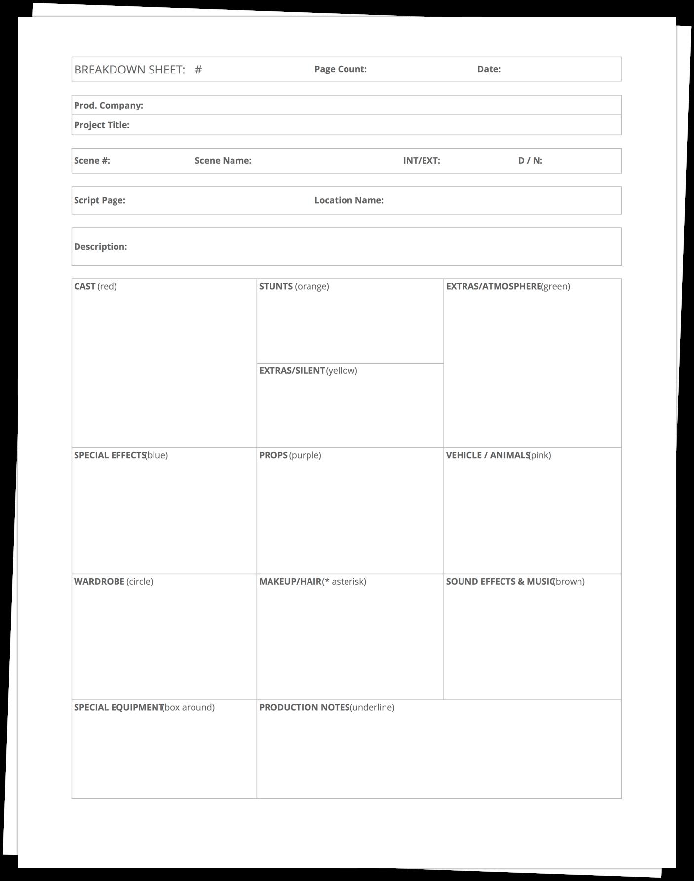 how to write a scene breakdown sheets