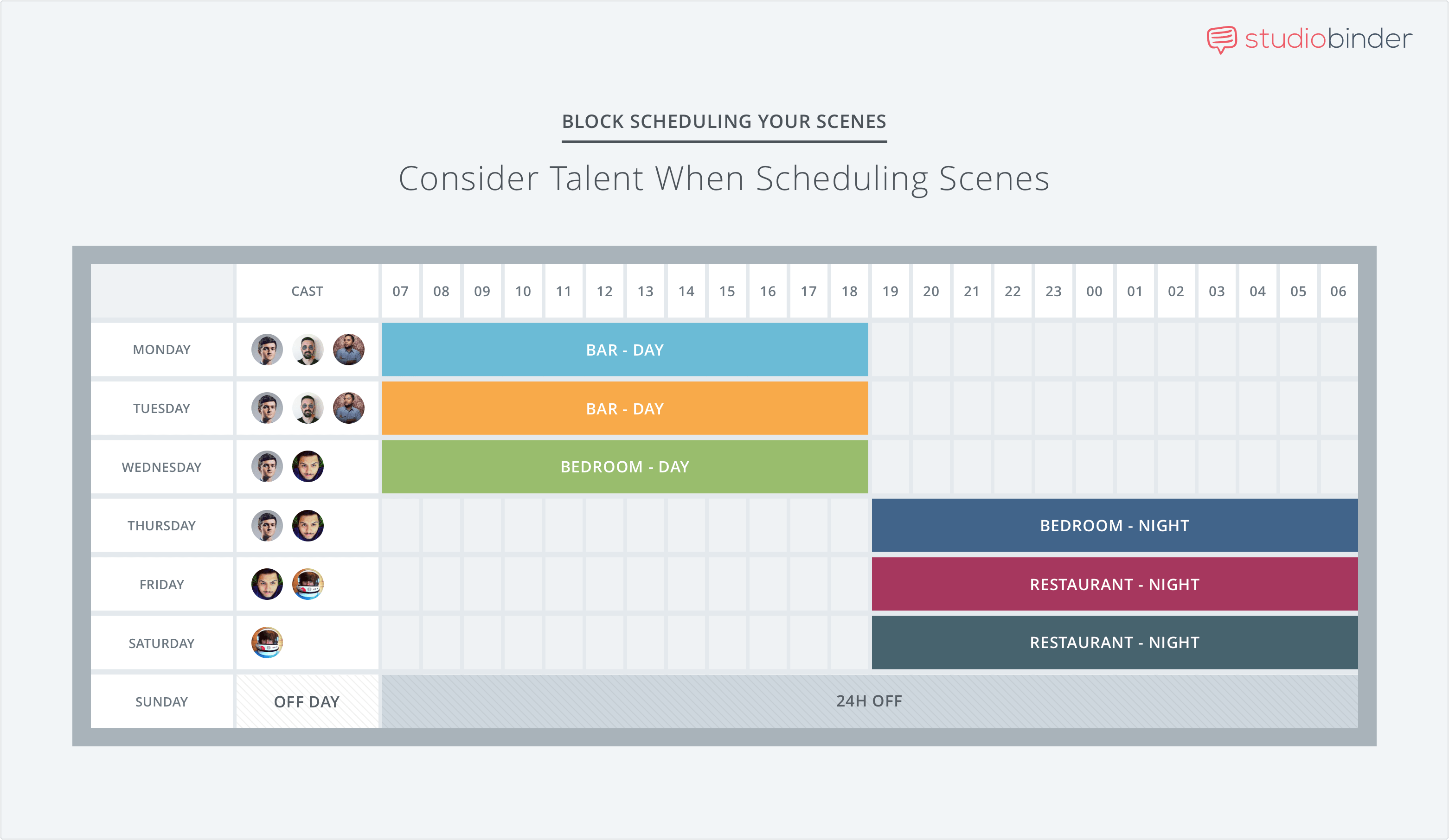 Actor Schedules Timesheets and SAG Exhibit G - 6 Common Shooting Schedule Mistakes - StudioBinder