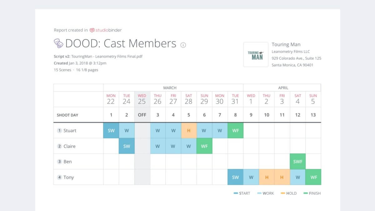 Day Out of Days Reports Explained – Social – StudioBinder