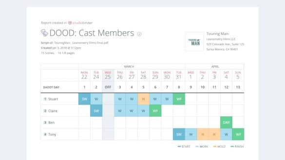 Day Out of Days Reports Explained - Featured - StudioBinder
