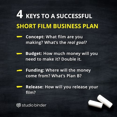 Short Film Business Plan - 4 Keys - StudioBinder