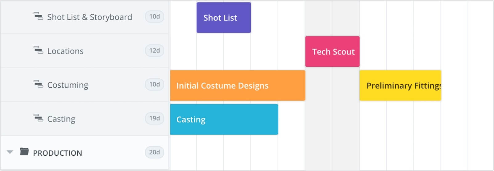 How Video Producers Use Film Production Calendar Templates Software