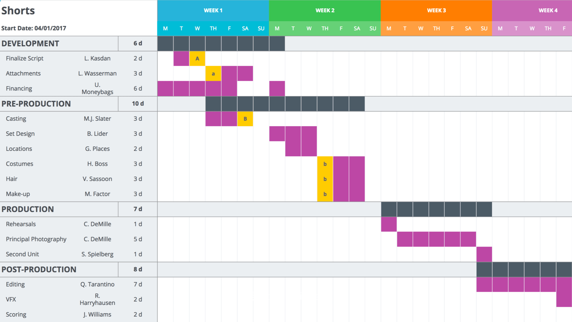 download a free gantt chart template for your production