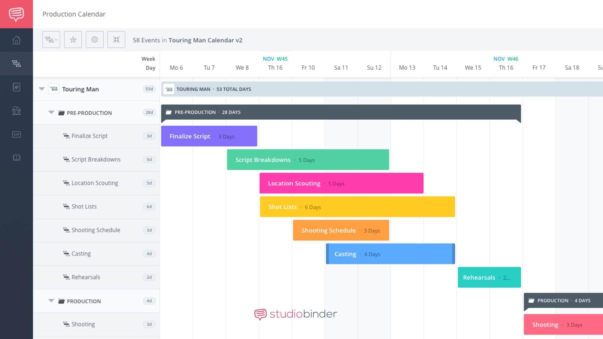 Create A Free Online Gantt Chart