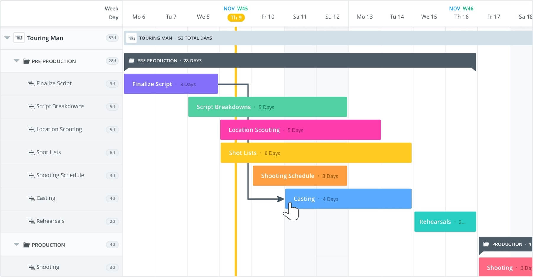 Create A Free Online Gantt Chart Studiobinders Software Electrical Symbols Together With On Schematic How To What Is Studiobinder
