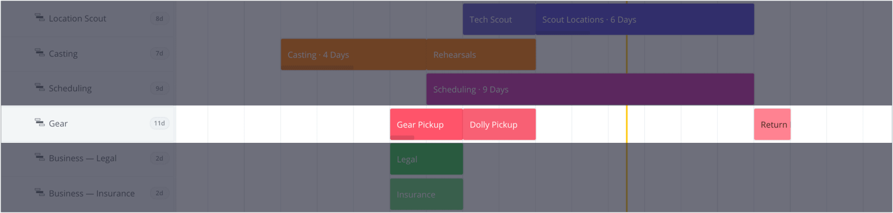 How to Plan a Shoot with a Film & Video Production Calendar - StudioBinder - 15