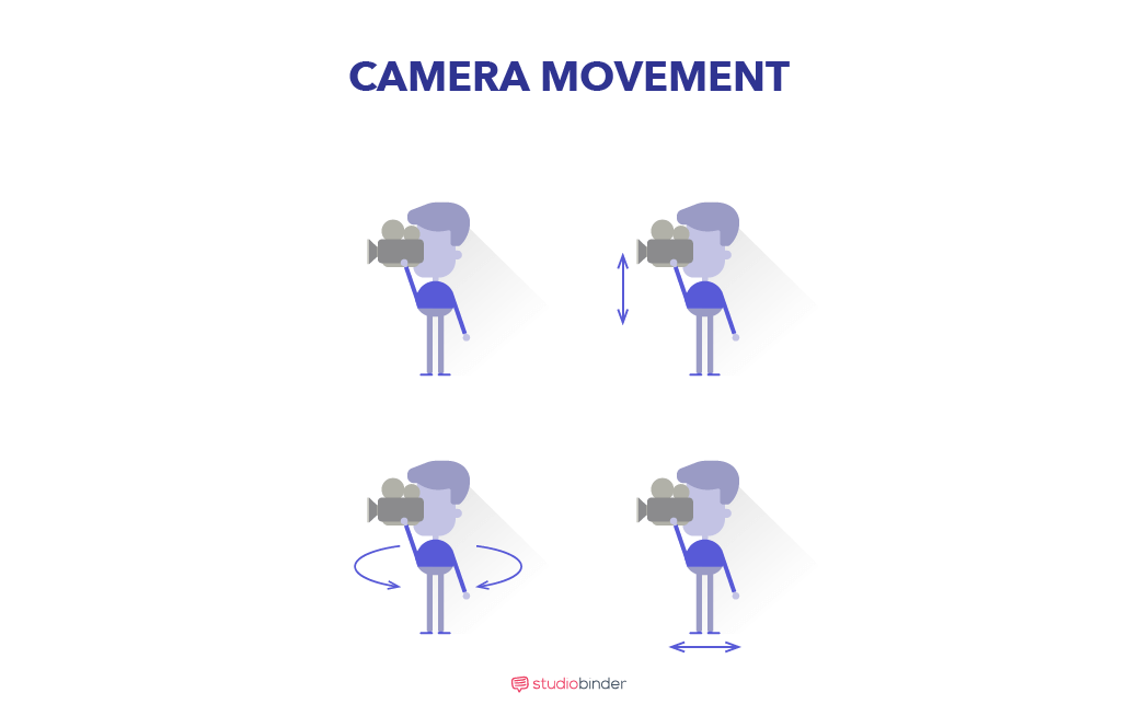 StudioBinder Shot List Software - Camera Movement - StudioBinder