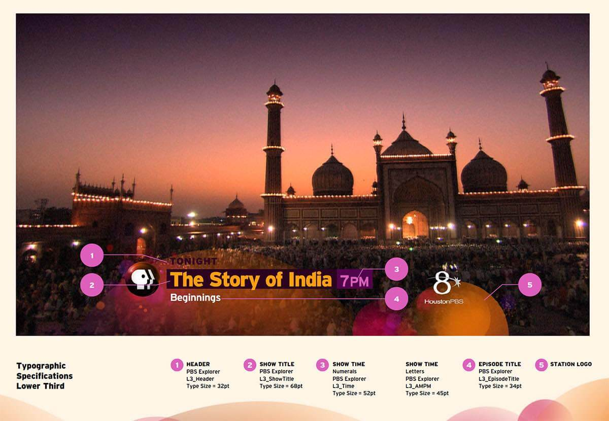 Text Graphics in Video - Top Trends - Story of India - PBS