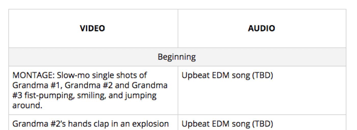 How to use an av script template - table - studiobinder