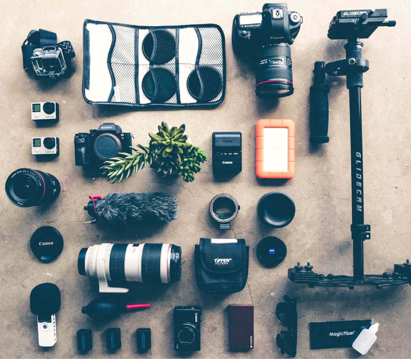 Make Your Own Production Company Business Plan - Camera Gear