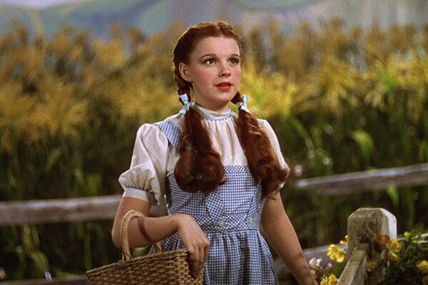 Character Archetypes - Wizard of Oz