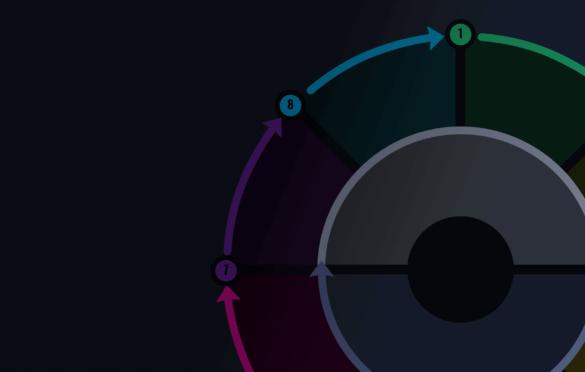Dan Harmon Story Circle Can Help You Shape a Better Story - Header - StudioBinder