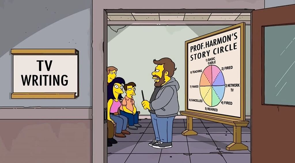 Dan Harmon Story Circle Can Help You Shape a Better Story - The Simpsons Dan Harmon