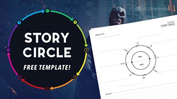Dan Harmon Story Circle Template - Featured - StudioBinder