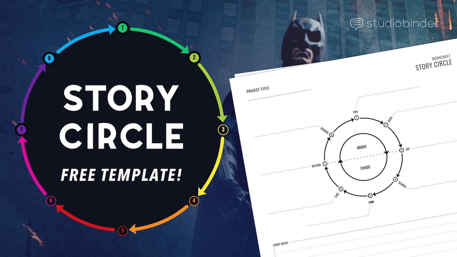 Dan Harmon Story Circle Template - Featured - StudioBinder