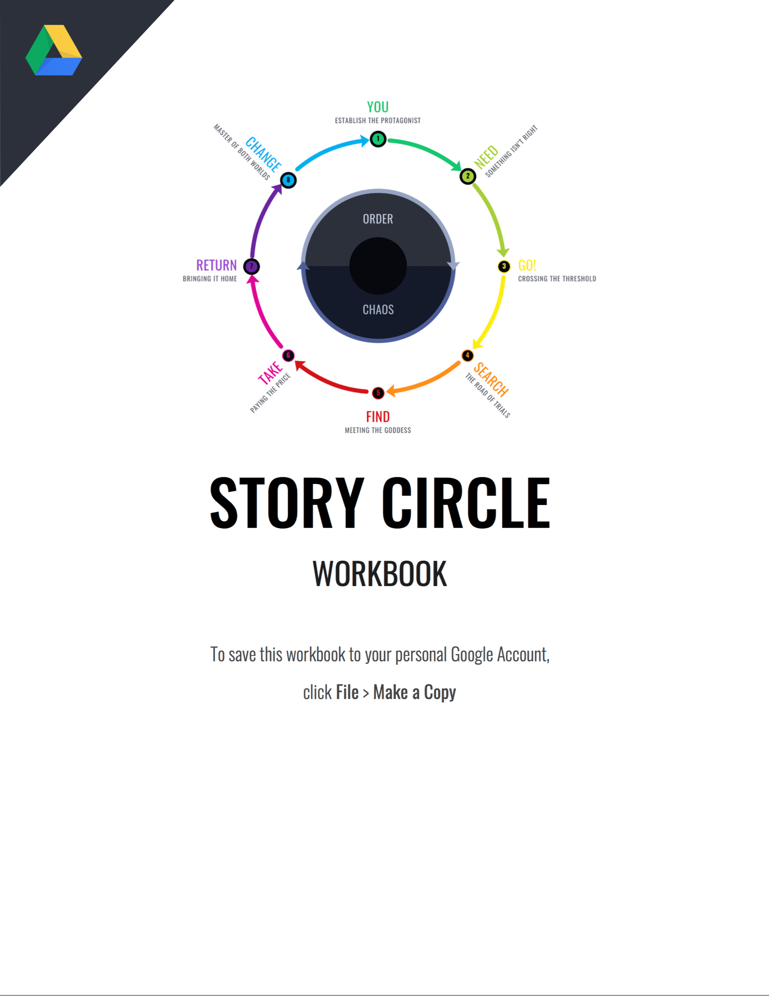 Story Circle Google Drive Worksheet v2 - StudioBinder