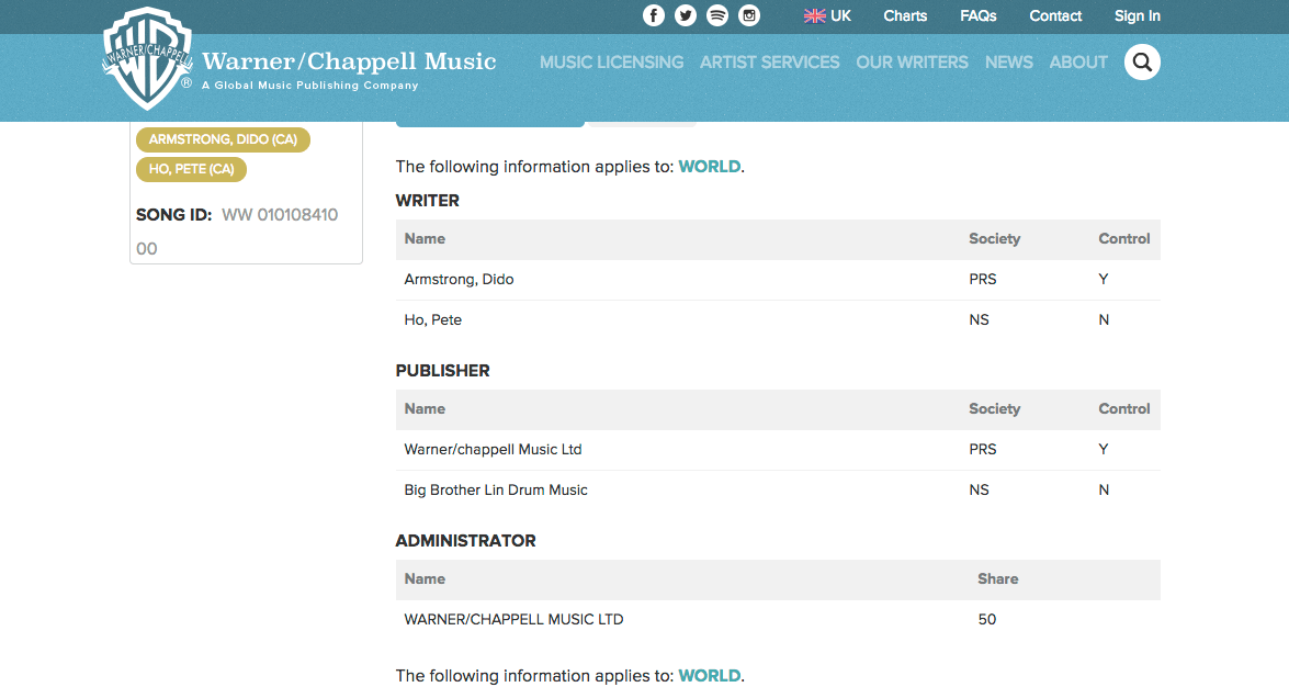 Youtube Royalty Free Music - Warner Chapell