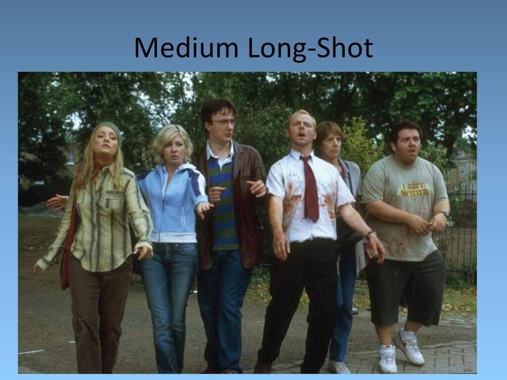 Medium Close Shot - The Art of the Camera Angle - Medium Long Shot Shaun of the Dead