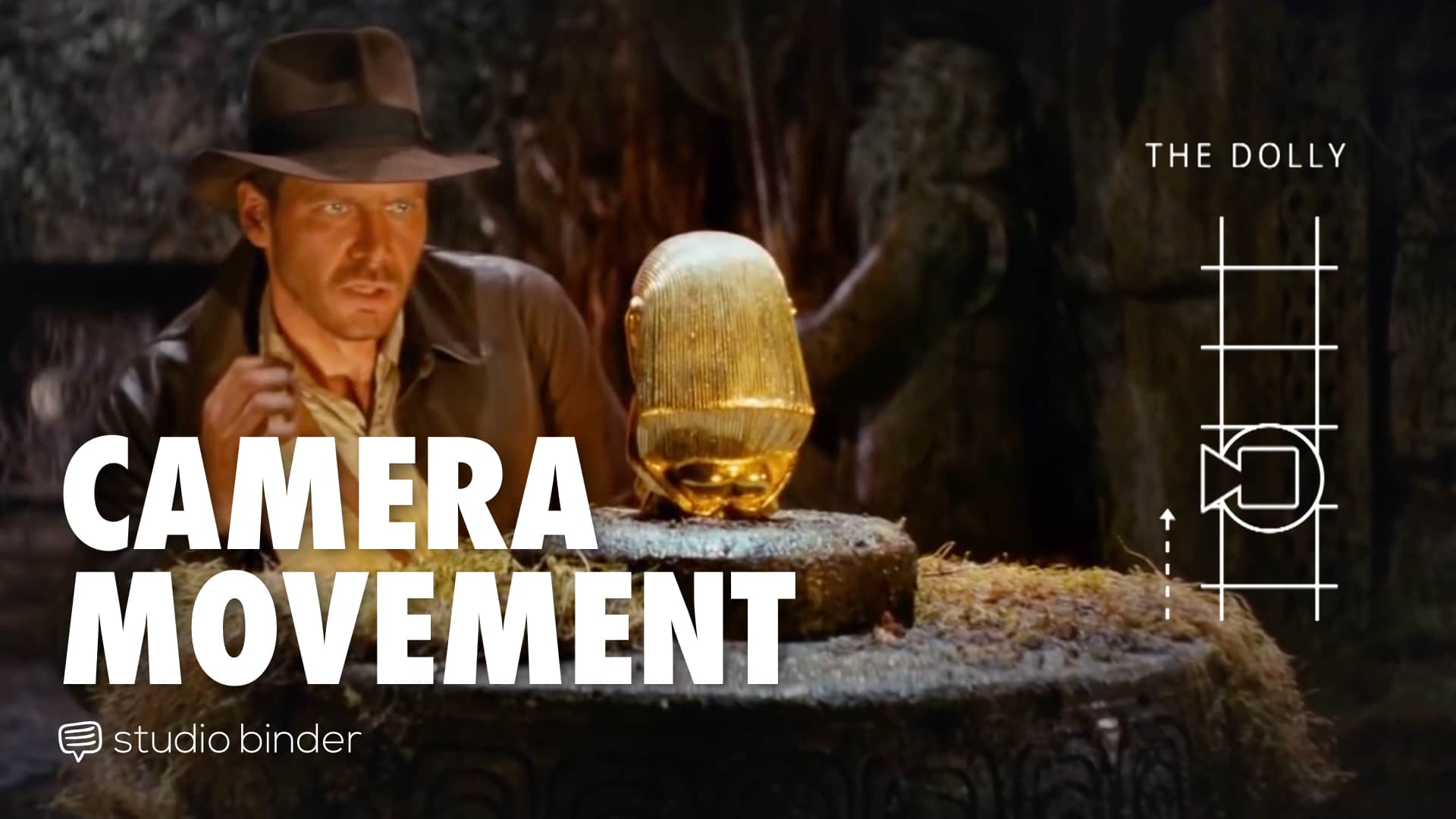Calendar Templates Year : Camera movements filmmaking techniques on directing the