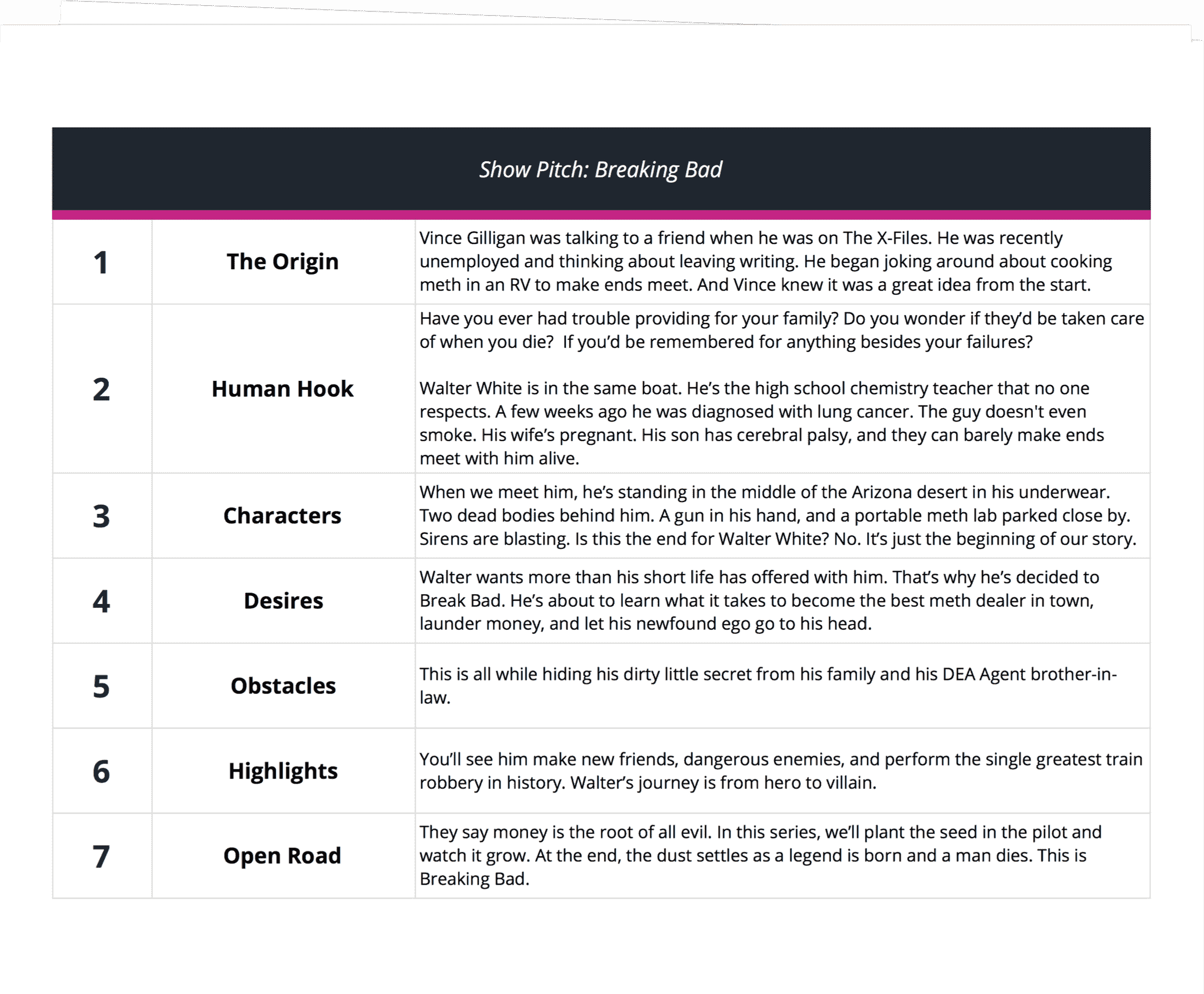 Pitch Outline Template Min