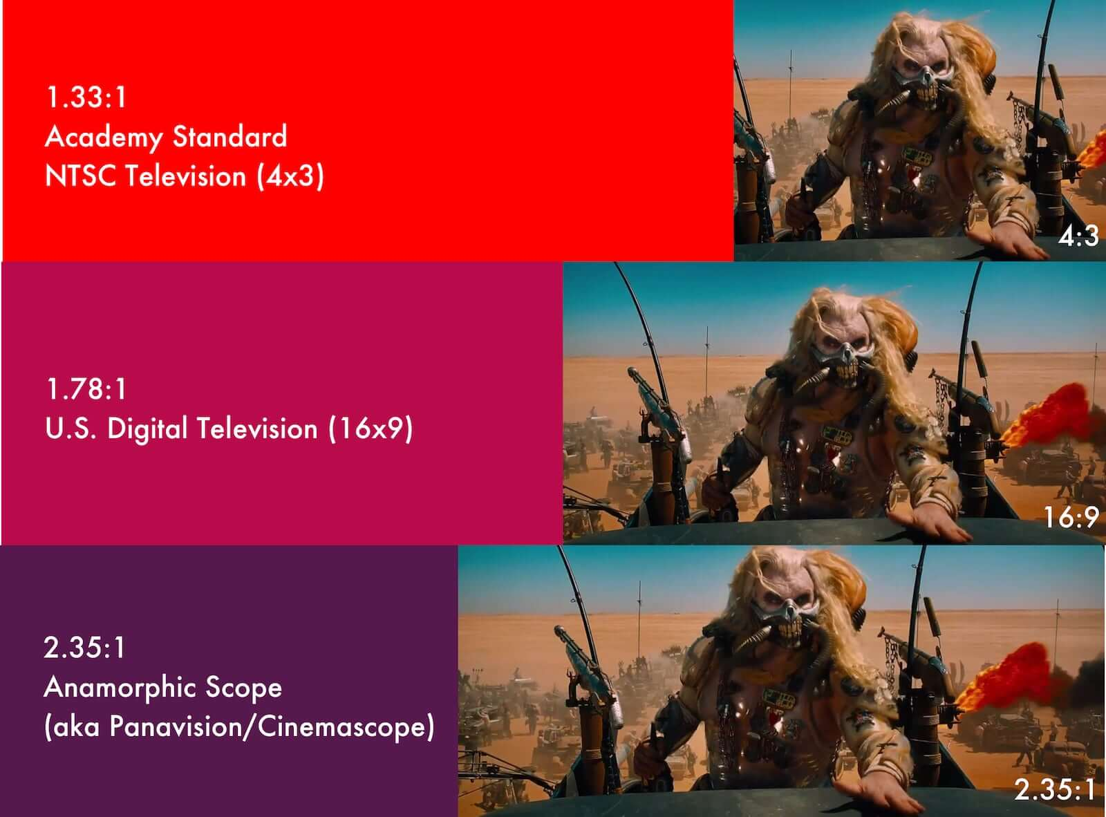 Aspect Ratio Definition - Movie Image Aspect Ratio Examples
