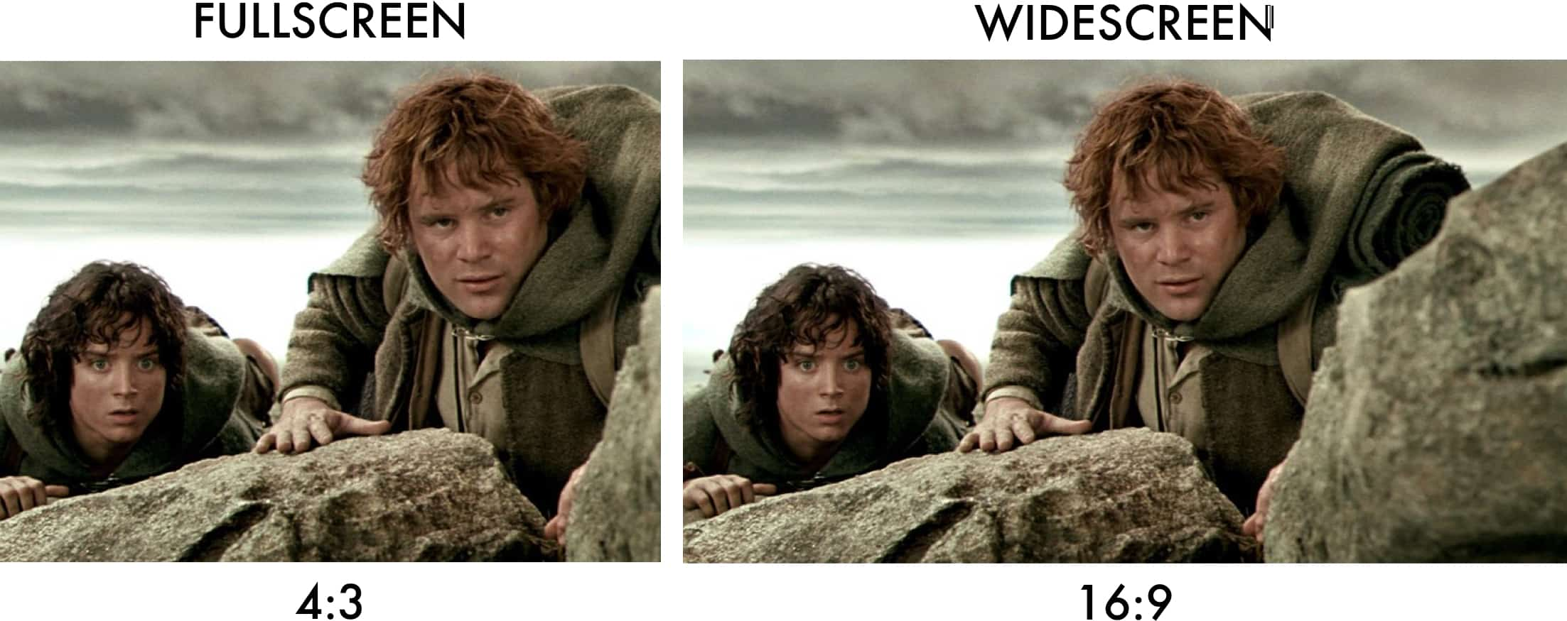 Define Widescreen Aspect Ratio Fullscreen Aspect Ratio - LOTR