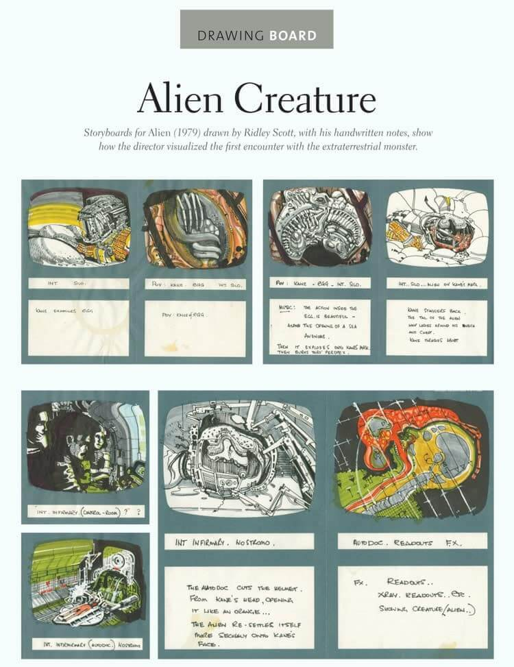 Film Storyboard Examples - Movie Storyboard Sample - Ridley Scott - Alien - StudioBinder
