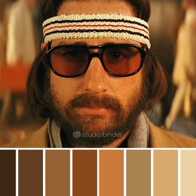 Wes Anderson Color Palettes StudioBinder
