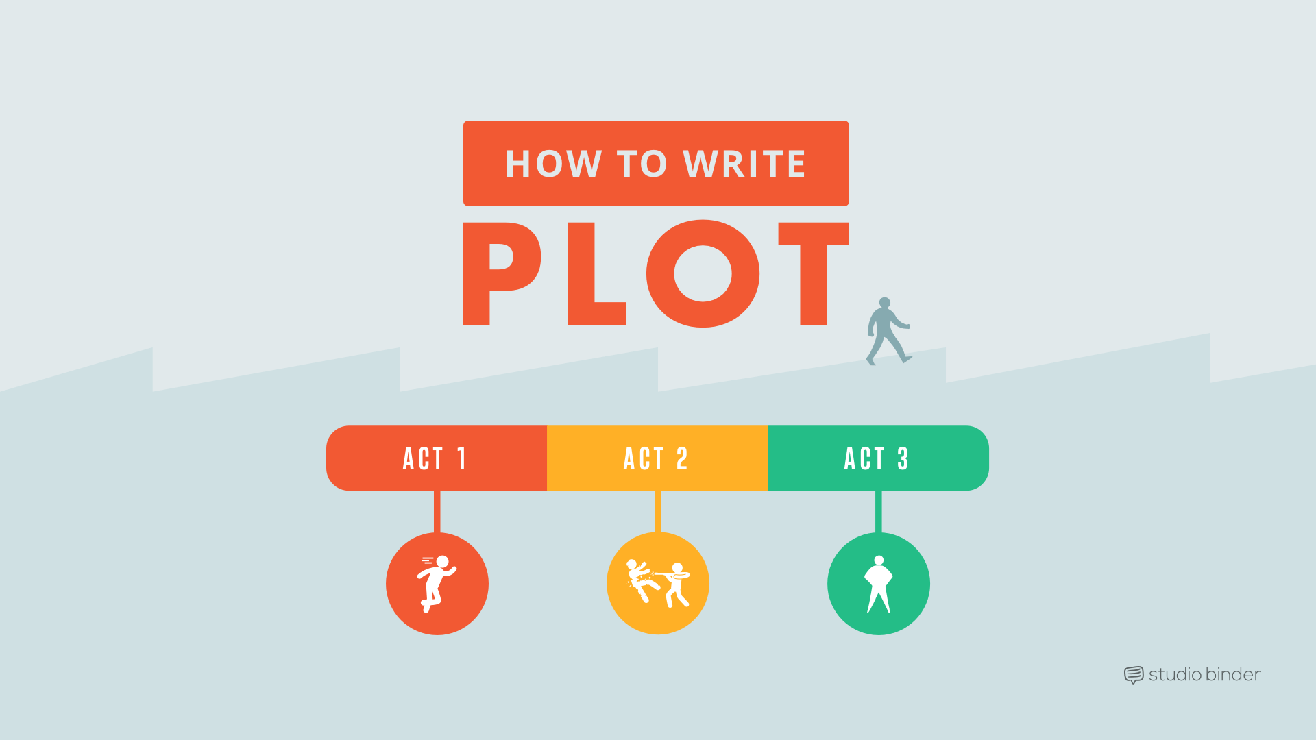 What Is A Plot Types Of Plot Definitions And Examples