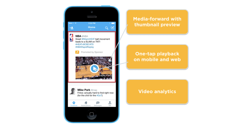 How to Post Videos on Twitter - Twitter Video Uploads - Twitter Video Formats - How to Tweet a Video - Analytical Information