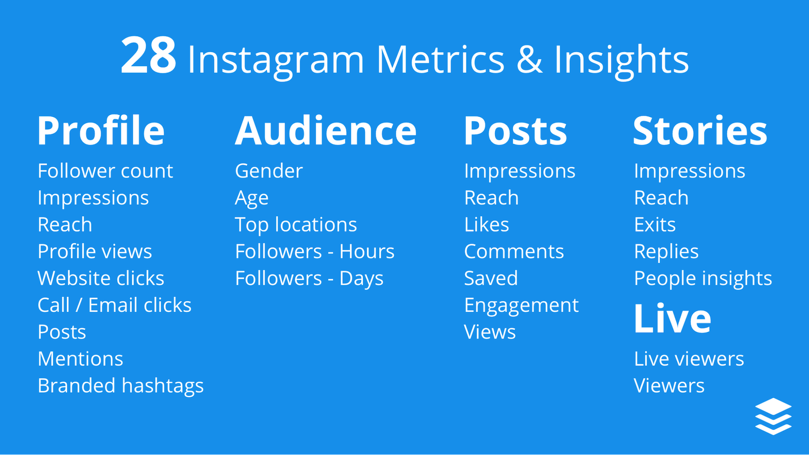 Social Media Advertising Instagram Metrics