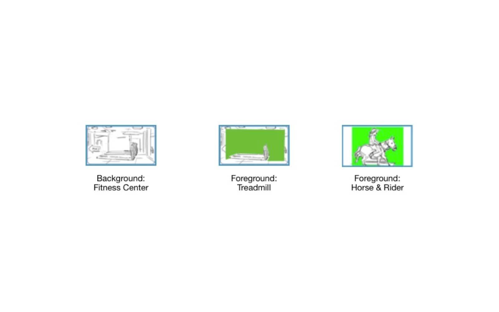 VFX Green Screen Layers