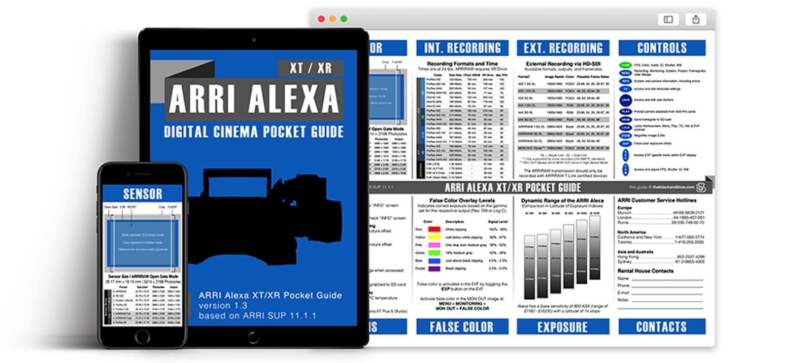 Best Filmmaker Softwares and Tools Best Filmmaker Apps Digital Cinema Pocket Guides StudioBinder