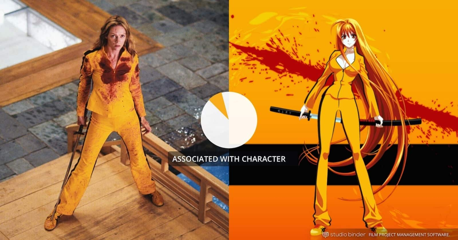 How to Use Color in Film - Movie Color Palette - Associated Colors - Kill Bill