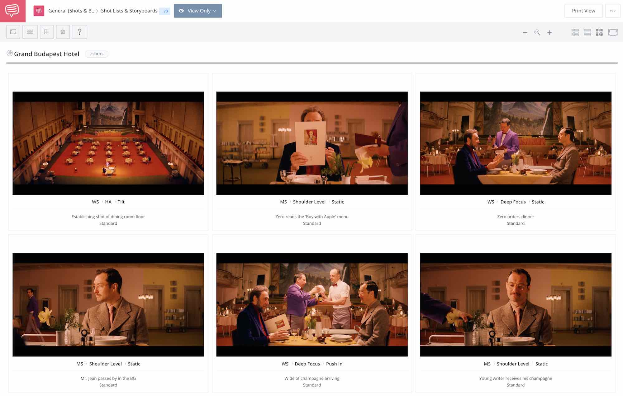 Wes Anderson Style - The Grand Budapest Hotel - Shot List - StudioBinder