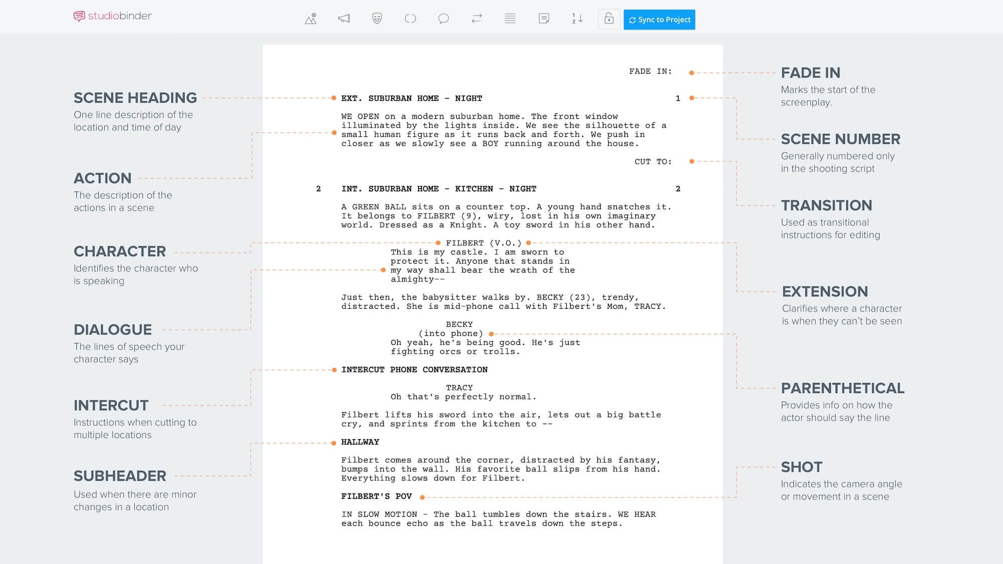 How to Format a Screenplay - StudioBinder Free Screenwriting Software