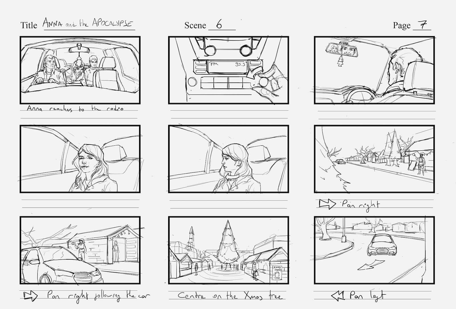 What is a Storyboard - Storyboard Example