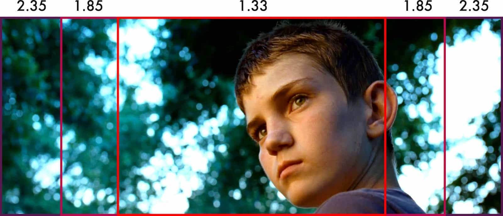 What is Aspect Ratio - Aspect Ratios in Film