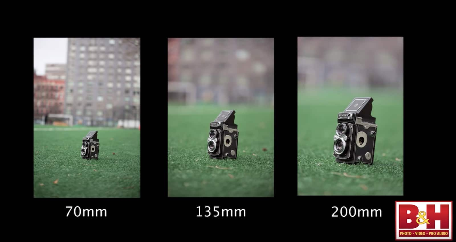 What is Depth of Field - Focal Length