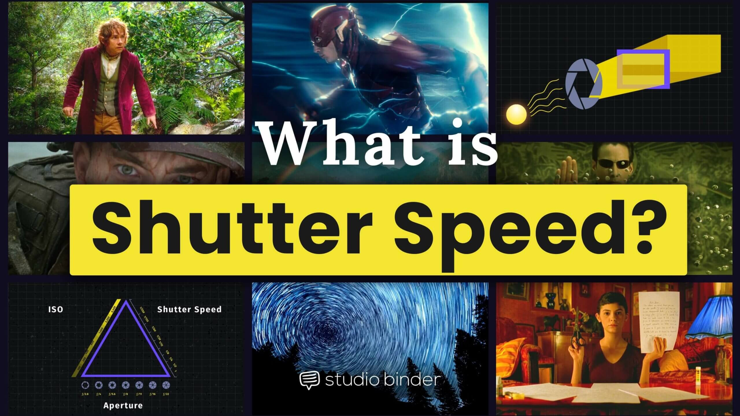 What is Shutter Speed - Exposure Triangle with Shutter Speed and ISO - Fb