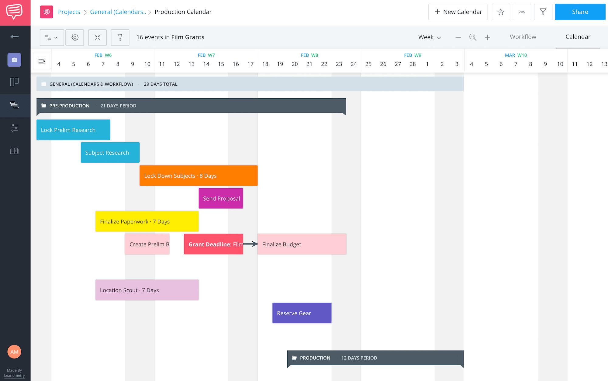What is a Gantt Chart - Gantt Chart Example - StudioBinder Production Calendar