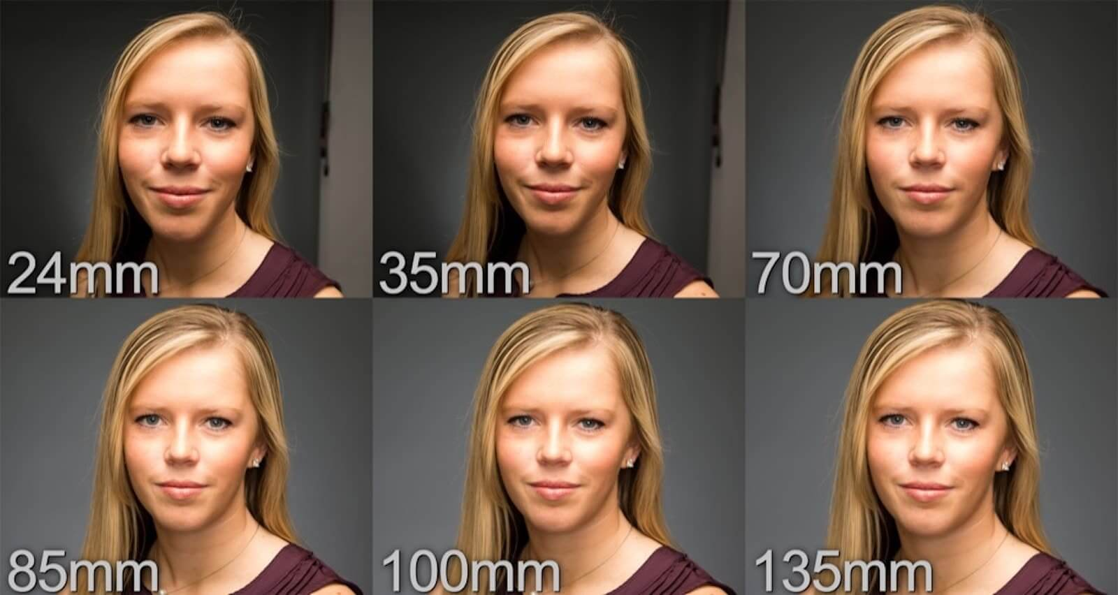 What is a Telephoto Lens - Portraits - Focal Length