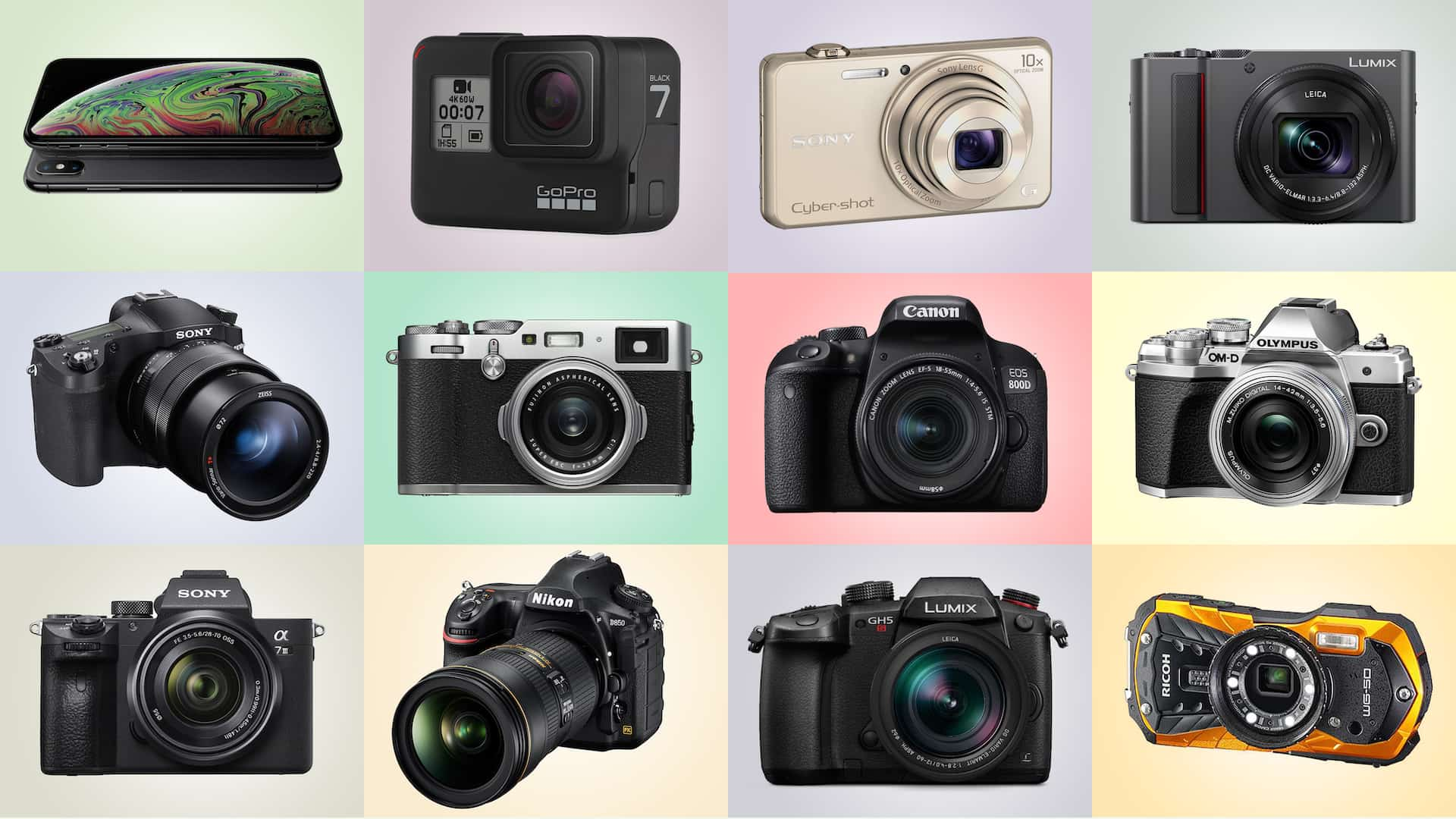 Different Types Of Cameras For Photography And Video 2020